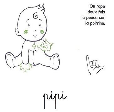 Langage signé- Pipi