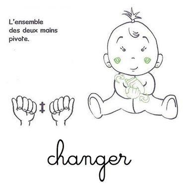 Langage signé- Changer