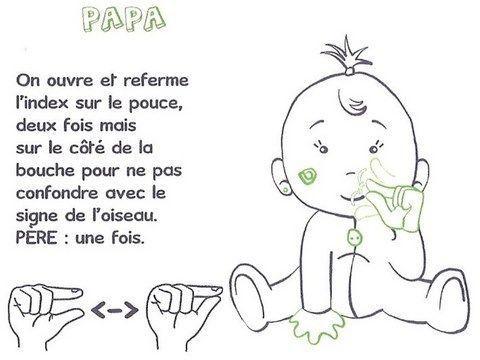 Langage signé- Papa