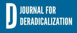 Revisión científica sobre la metodología utilizada para evaluar la prevención y la desradicalización