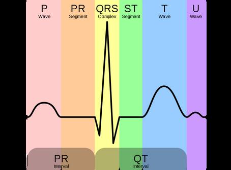 Miniature Heart health monitoring using ECG Sensor
