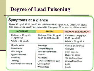 Lead Poison Screening Becoming a Requirement in Infant Wellness Checks