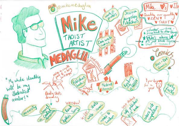Mike medaglia - Live illustration - PS.j