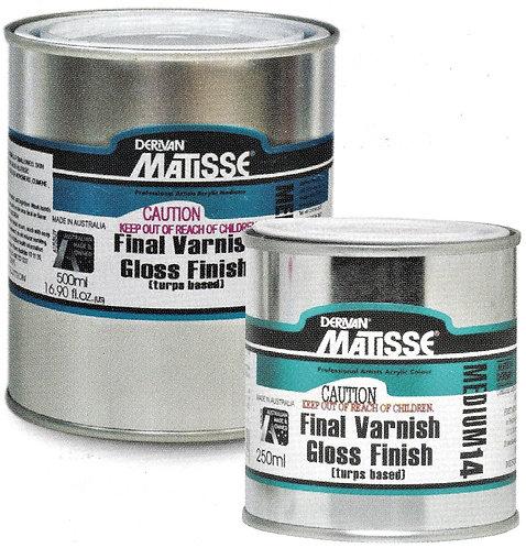 Gloss Varnish (Turps)