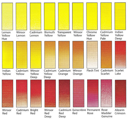 Colour Chart of Winsor and Newton Artists' Oil Colour - Premium quality art materials