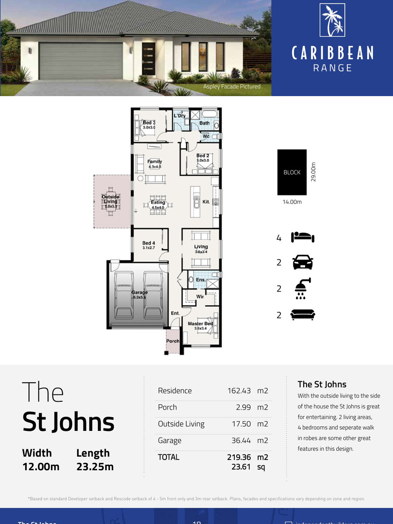 The St Johns