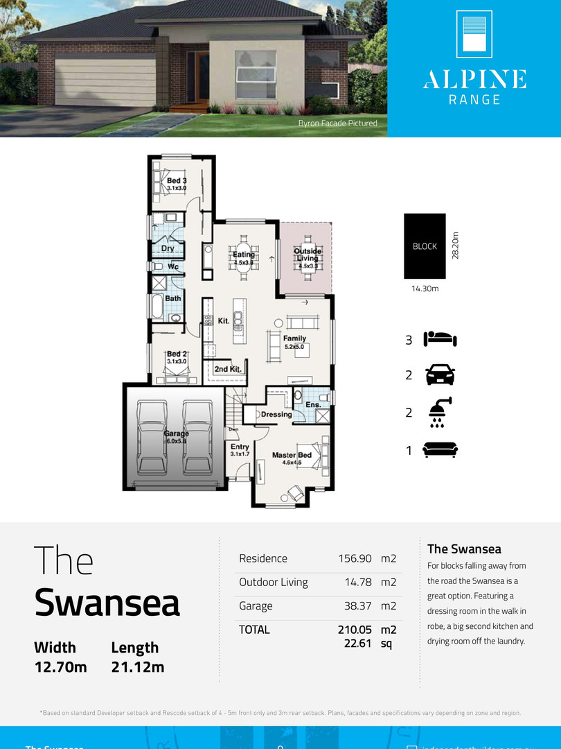 The Swansea