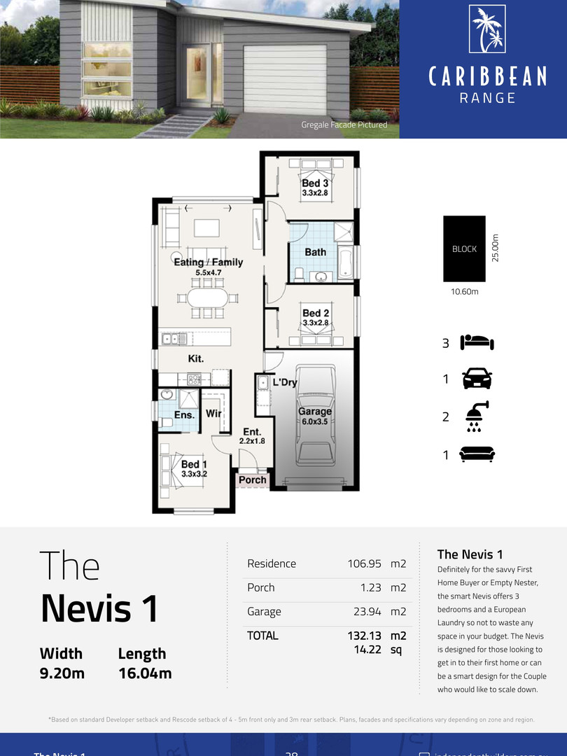 The Nevis