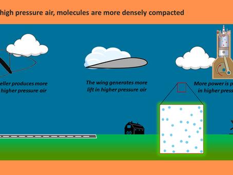 Pressure Altitude vs Density Altitude