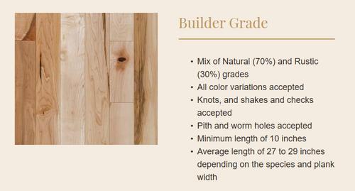 Builder Grade.PNG
