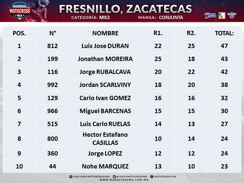 FRESNILLO MX2