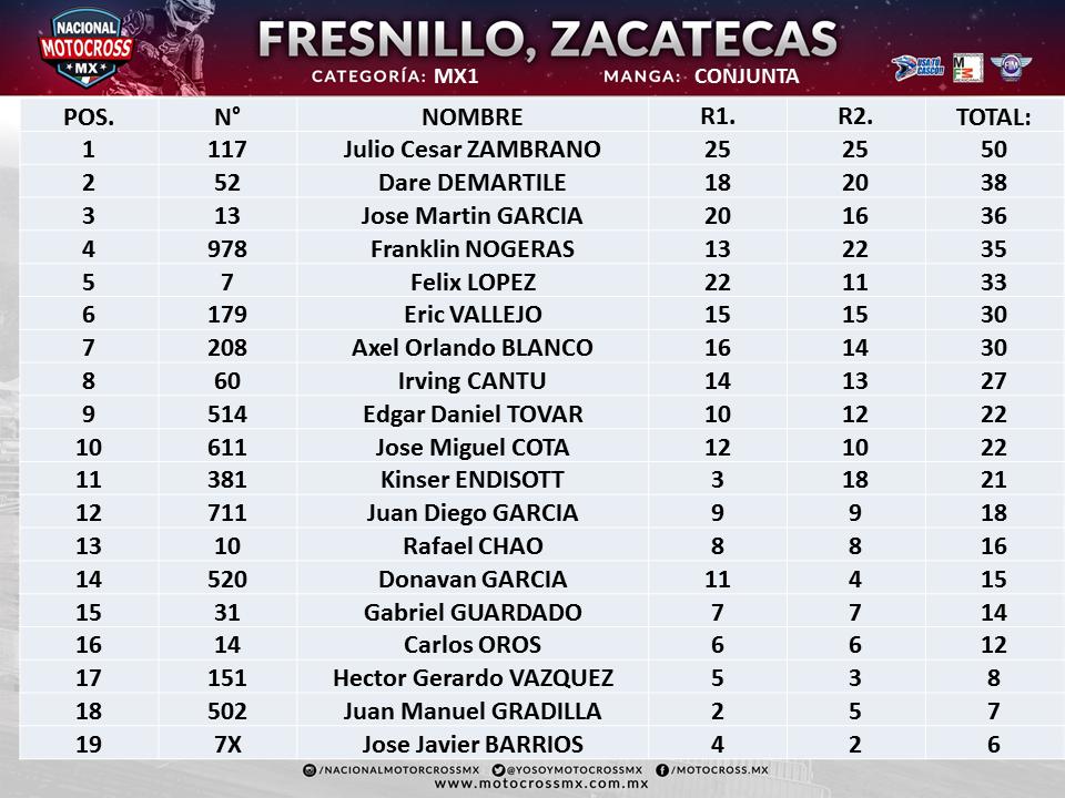 FRESNILLO MX1