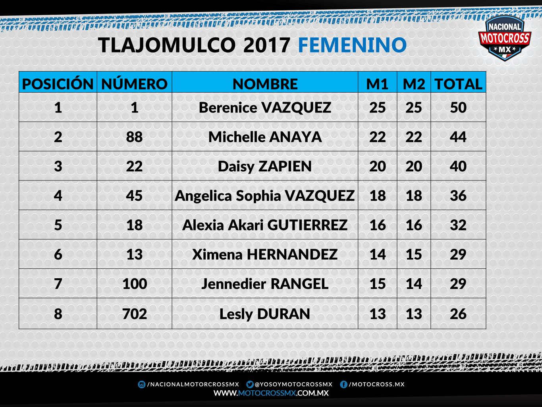 FEMENINO CONJUNTA