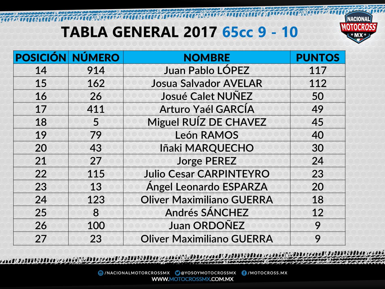 65cc 9-10_2 FINAL 2017