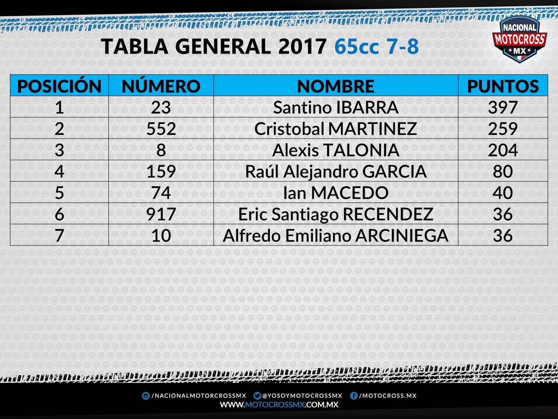 65cc 7 - 8 FINAL 2017