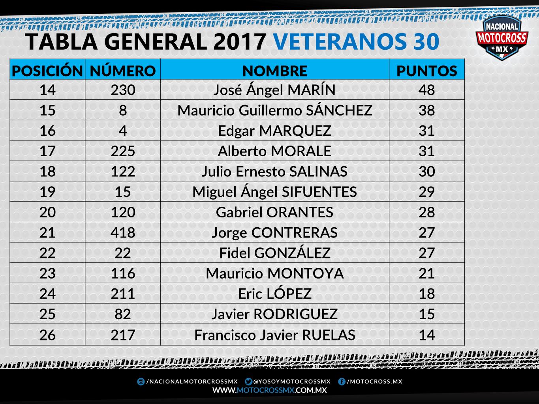 VETERANOS 30_2 FINAL 2017