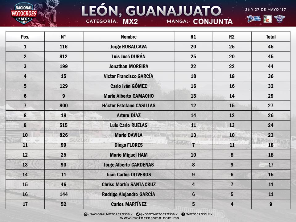 MX2_LEON_CONJUNTA