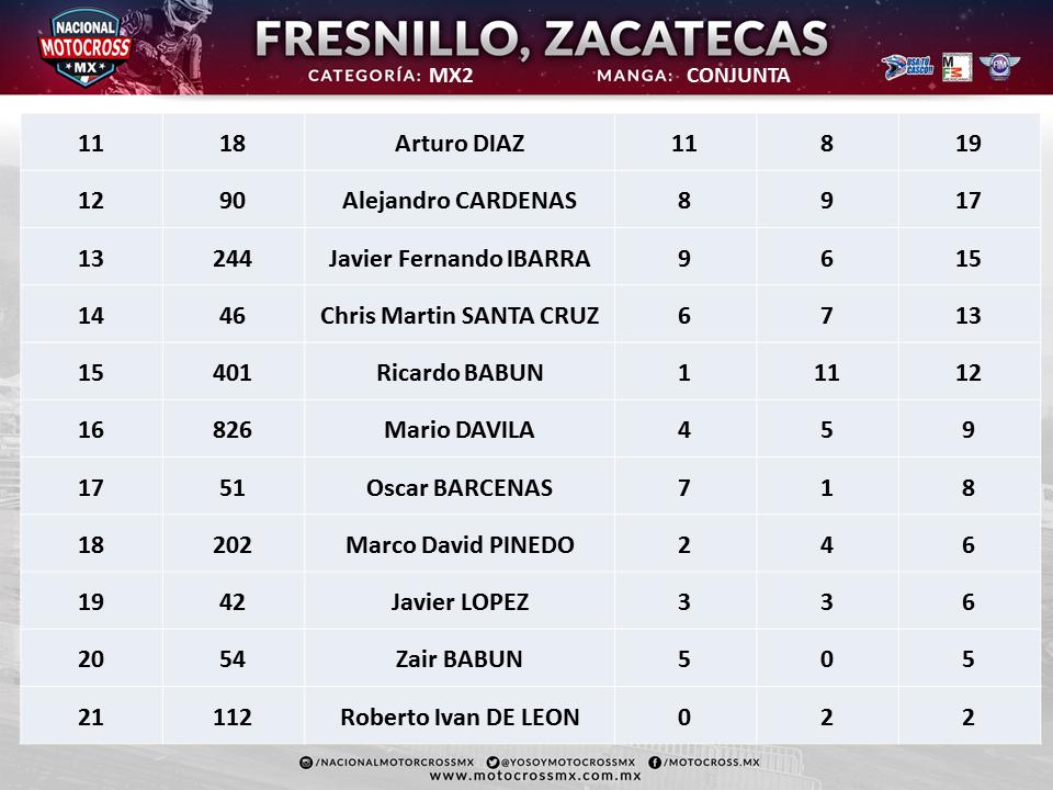 FRESNILLO MX2 H2