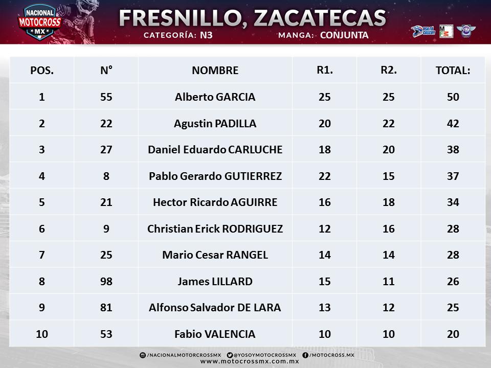 FRESNILLO N3