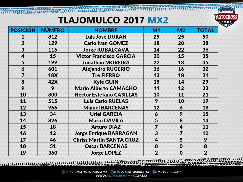 MX2 CONJUNTA
