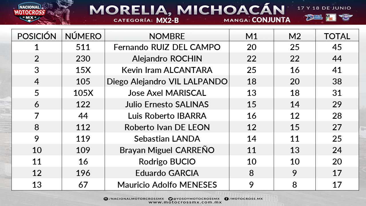 MX2B_MORELIA2017