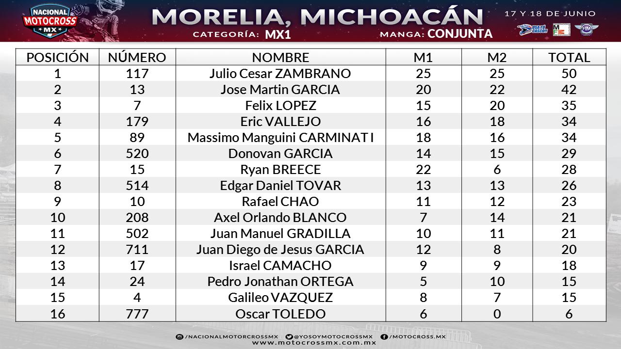 MX1_MORELIA2017