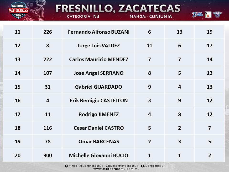 FRESNILLO N3.2
