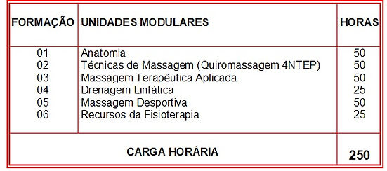 Curso de Massagem Desportiva