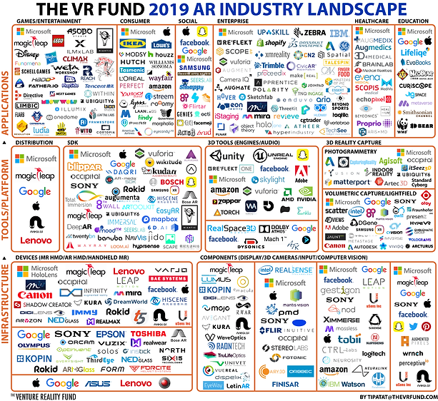 theVRFund_AR_industry_2019_final.png