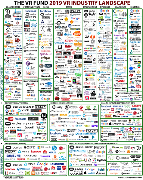 vrfund_vr_industry_2019-1.png