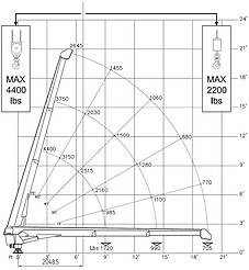 4400L.2 graph.png