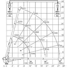 11000 L graph.jpg