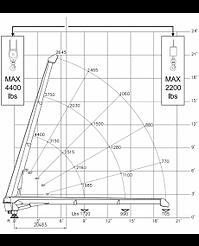 4400L.1 graph.png