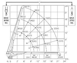 880 graph.jpg