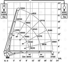 11000.1 graph.jpg