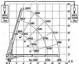 6600 graph.jpg