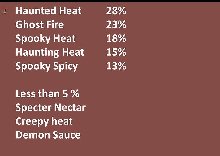 sauce name.png