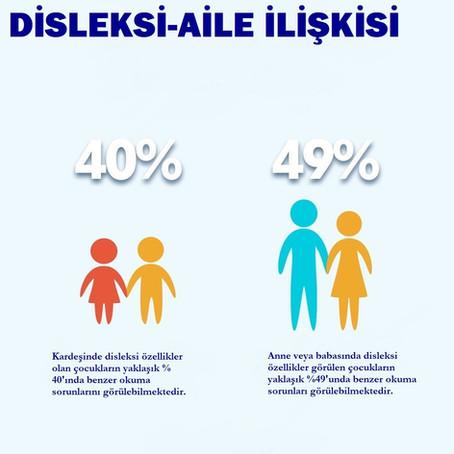 Disleksi ve Aile İlişkisi