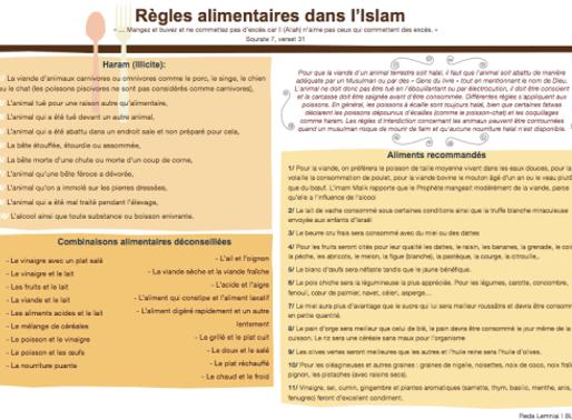 Prescriptions alimentaires dans l'Islam