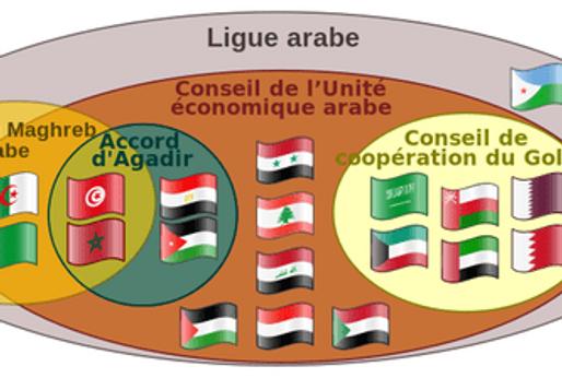 Comparaison Union européenne et Ligue arabe
