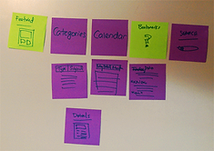 SJSU Events App - Initial Conceptualization on Post-Its