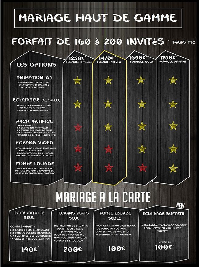 160_à_200_invites.jpg