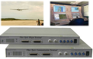 Fiber Optic Communication Systems For Uav