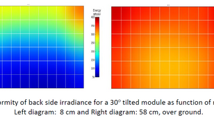BIFACIAL PV SYSTEMS: MAIN FACTORS AFFECTING THE ENERGY GAIN DUE TO REAR SIDE CONTRIBUTION