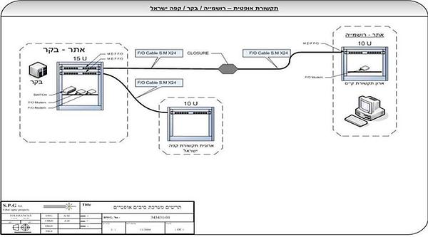 Haifa-facilities-tunnel-design