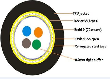 Tactical Cable -TAC-609-04-RHFFR Desgin