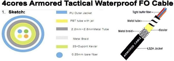 4 cores armored tacitcal waterproof FO cable