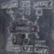chalkboard image  of cloud computing con