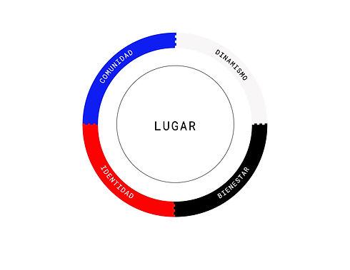 Diagramas Alumbra_HacerLugar.jpg