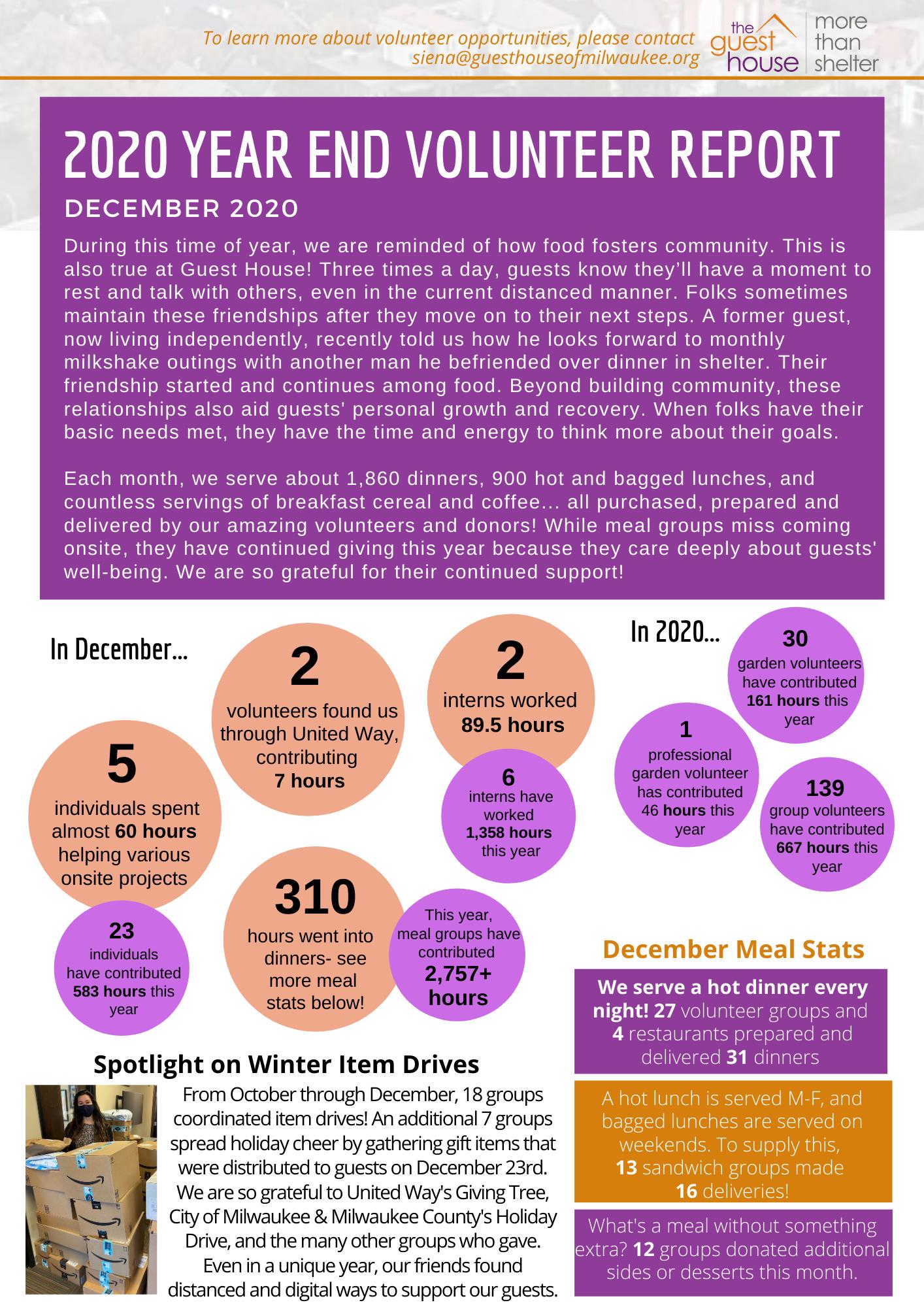 Copy of Dec FINAL Volunteer Report
